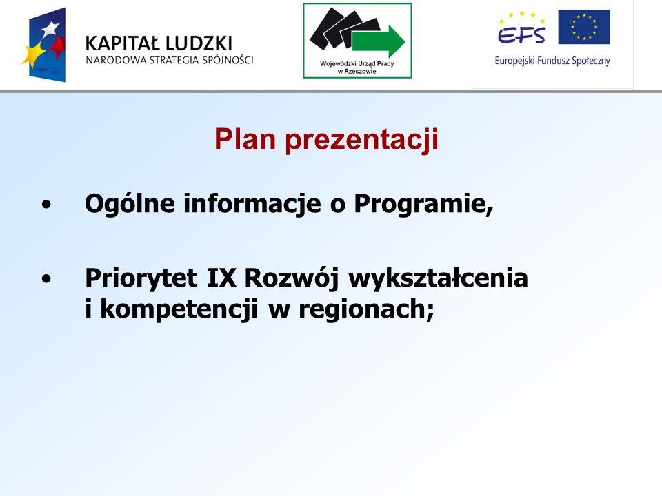 Plan prezentacji Ogólne informacje o Programie, Priorytet IX Rozwój wykształcenia i kompetencji w regionach;