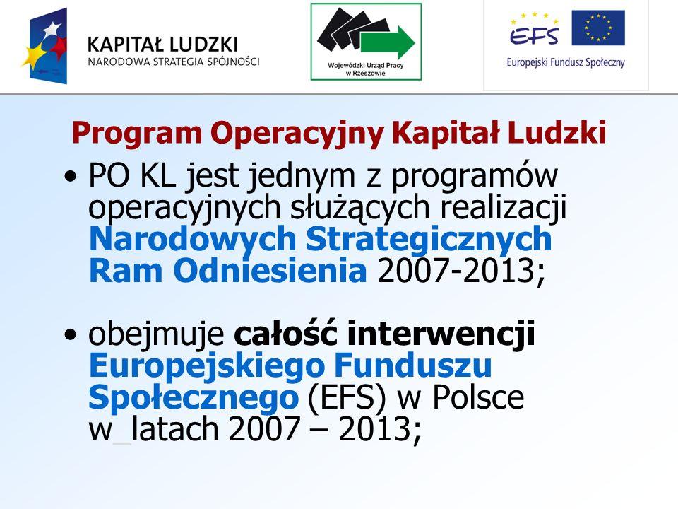 Program Operacyjny Kapitał Ludzki PO KL jest jednym z programów operacyjnych służących realizacji Narodowych Strategicznych Ram Odniesienia 2007-2013; obejmuje całość interwencji Europejskiego Funduszu Społecznego (EFS) w Polsce w_latach 2007 – 2013;