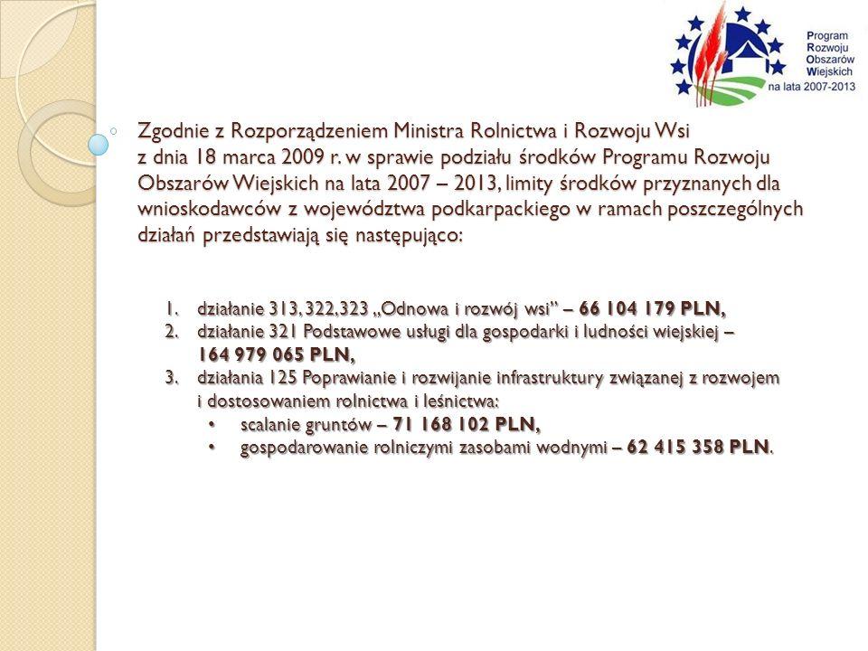 Zgodnie z Rozporządzeniem Ministra Rolnictwa i Rozwoju Wsi z dnia 18 marca 2009 r.