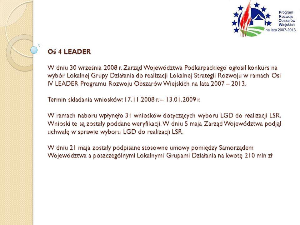 Oś 4 LEADER W dniu 30 września 2008 r.