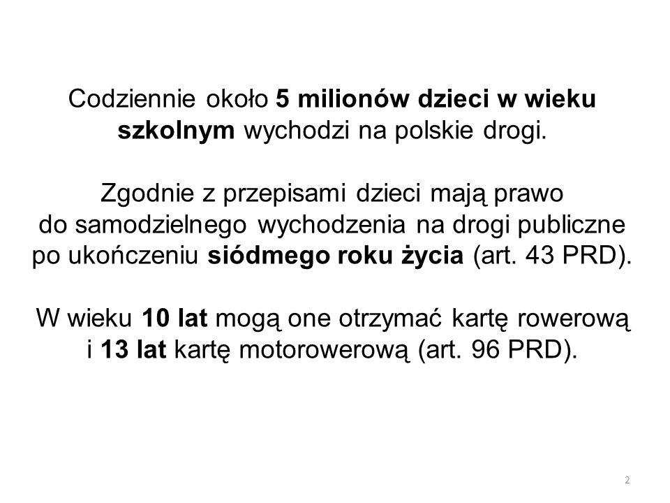 2 Codziennie około 5 milionów dzieci w wieku szkolnym wychodzi na polskie drogi. Zgodnie z przepisami dzieci mają prawo do samodzielnego wychodzenia n