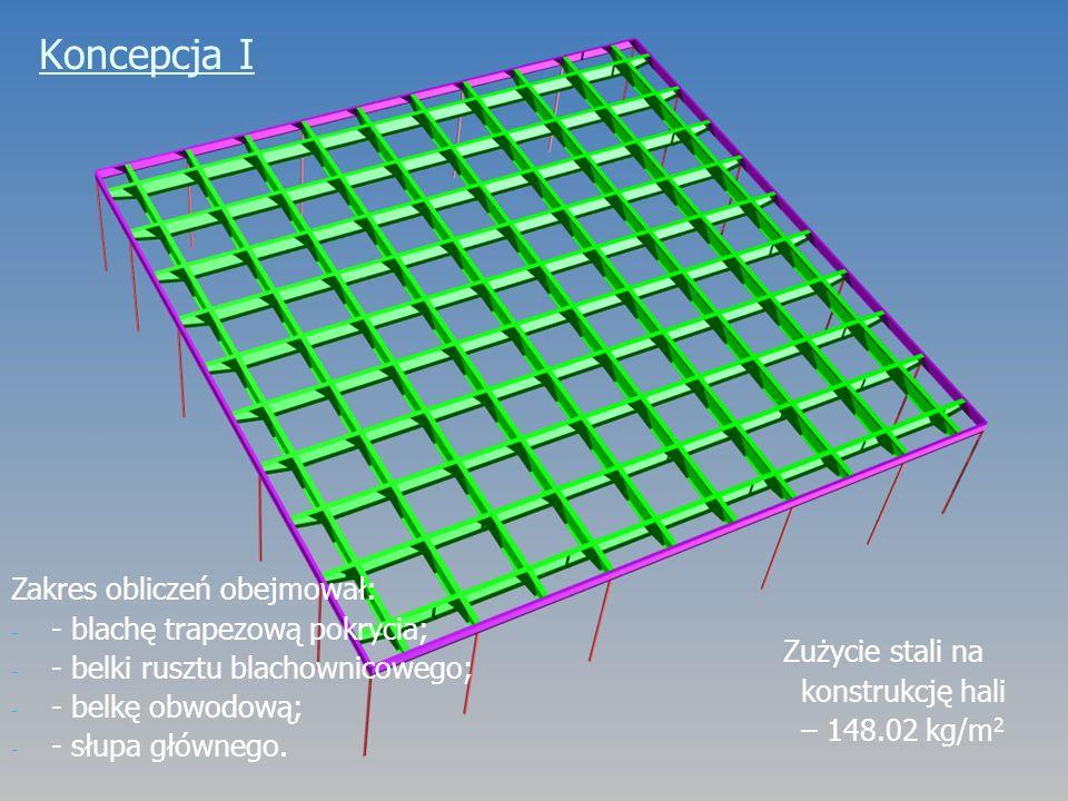 Zużycie stali na konstrukcję hali – 148.02 kg/m 2 Zakres obliczeń obejmował: - - blachę trapezową pokrycia; - - belki rusztu blachownicowego; - - belk