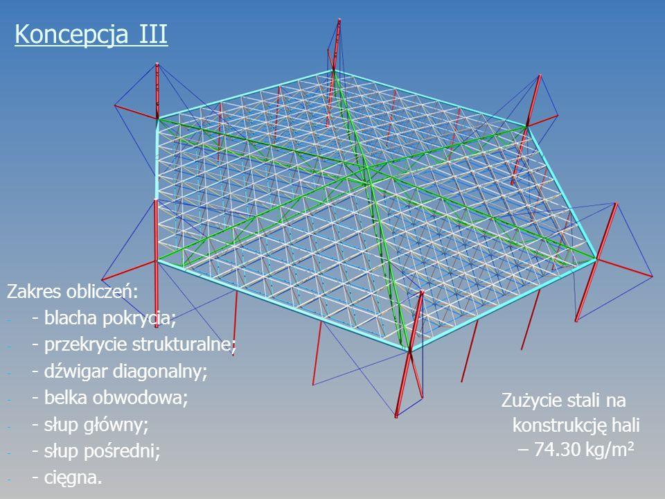 Koncepcja III Zakres obliczeń: - - - blacha pokrycia; - - - przekrycie strukturalne; - - - dźwigar diagonalny; - - - belka obwodowa; - - - słup główny