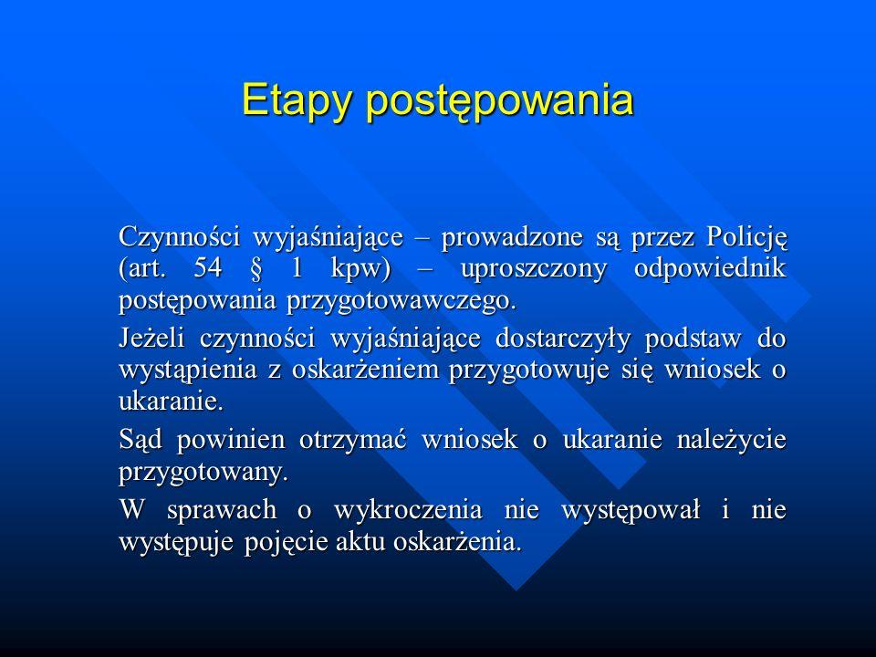 Etapy postępowania Czynności wyjaśniające – prowadzone są przez Policję (art. 54 § 1 kpw) – uproszczony odpowiednik postępowania przygotowawczego. Jeż