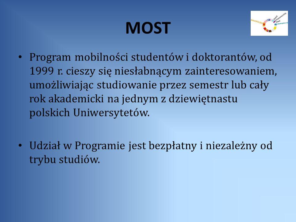 MOST Program mobilności studentów i doktorantów, od 1999 r. cieszy się niesłabnącym zainteresowaniem, umożliwiając studiowanie przez semestr lub cały