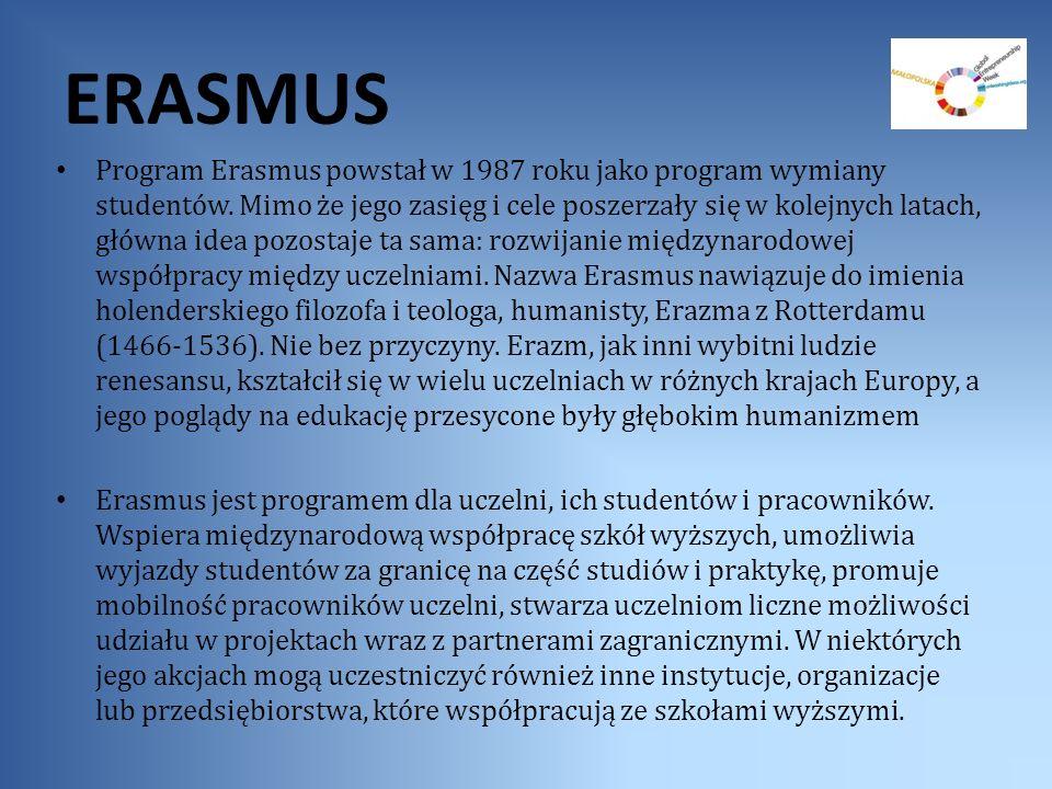 ERASMUS Program Erasmus powstał w 1987 roku jako program wymiany studentów. Mimo że jego zasięg i cele poszerzały się w kolejnych latach, główna idea