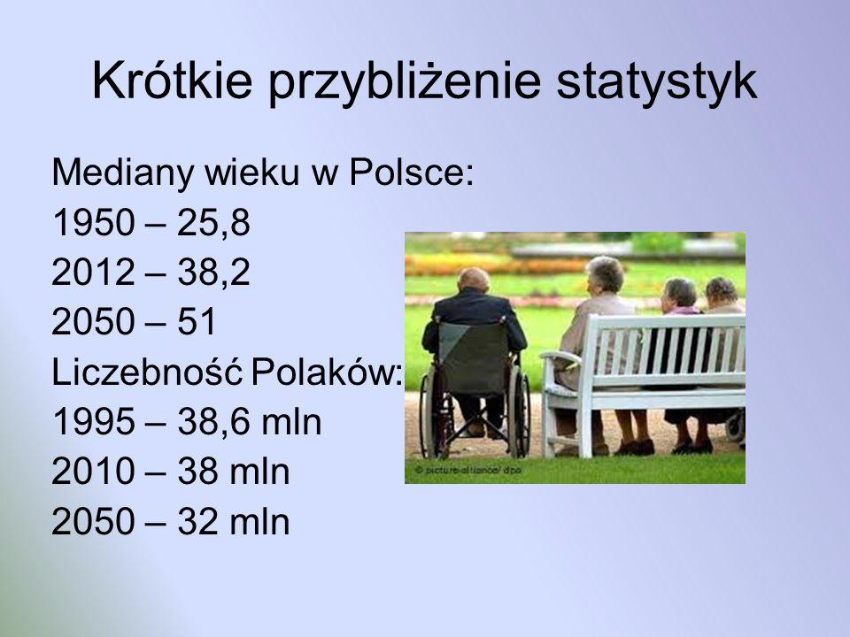 Krótkie przybliżenie statystyk Mediany wieku w Polsce: 1950 – 25,8 2012 – 38,2 2050 – 51 Liczebność Polaków: 1995 – 38,6 mln 2010 – 38 mln 2050 – 32 mln