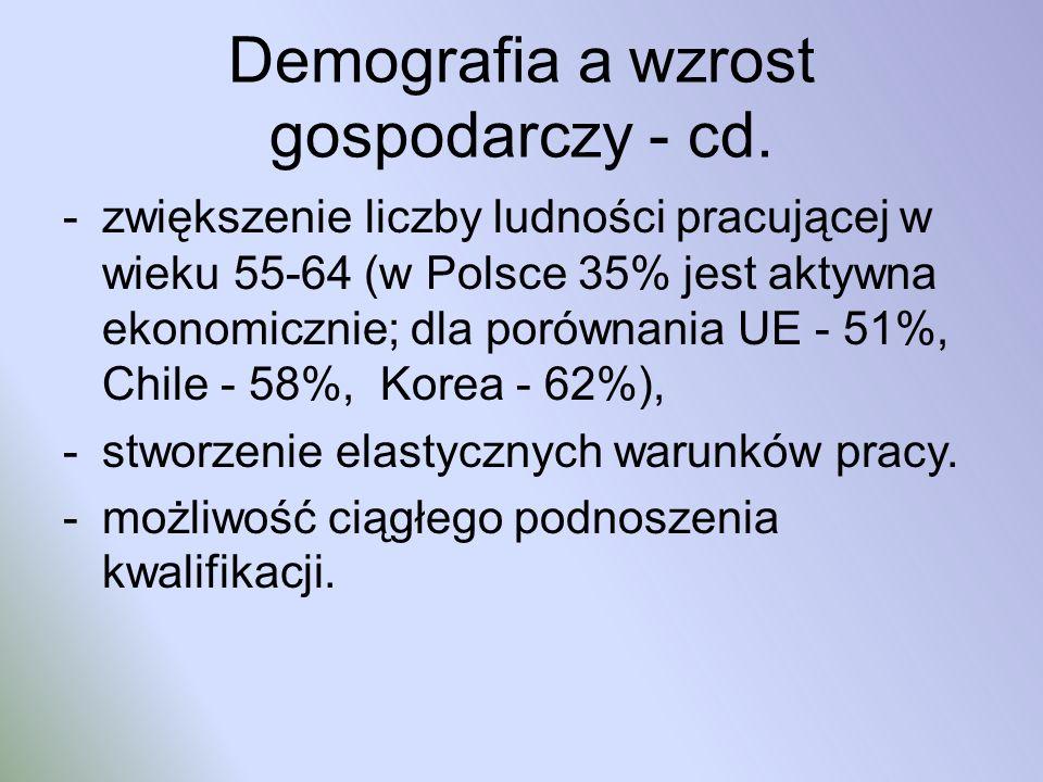 Demografia a wzrost gospodarczy - cd. -zwiększenie liczby ludności pracującej w wieku 55-64 (w Polsce 35% jest aktywna ekonomicznie; dla porównania UE