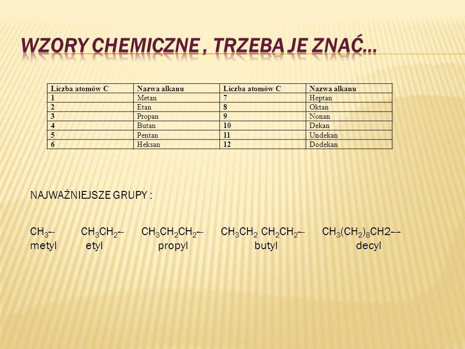 Liczba atomów CNazwa alkanuLiczba atomów CNazwa alkanu 1Metan7Heptan 2Etan8Oktan 3Propan9Nonan 4Butan10Dekan 5Pentan11Undekan 6Heksan12Dodekan CH 3 -