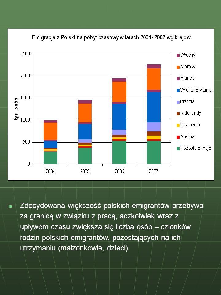 Zdecydowana większość polskich emigrantów przebywa za granicą w związku z pracą, aczkolwiek wraz z upływem czasu zwiększa się liczba osób – członków r