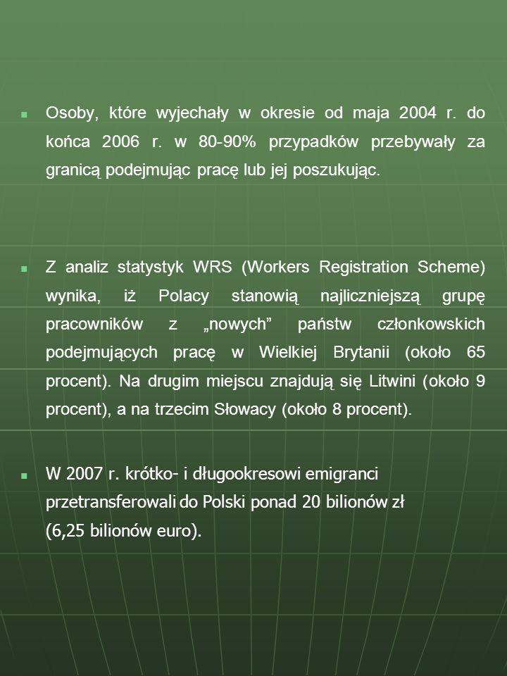Osoby, które wyjechały w okresie od maja 2004 r. do końca 2006 r. w 80-90% przypadków przebywały za granicą podejmując pracę lub jej poszukując. Z ana