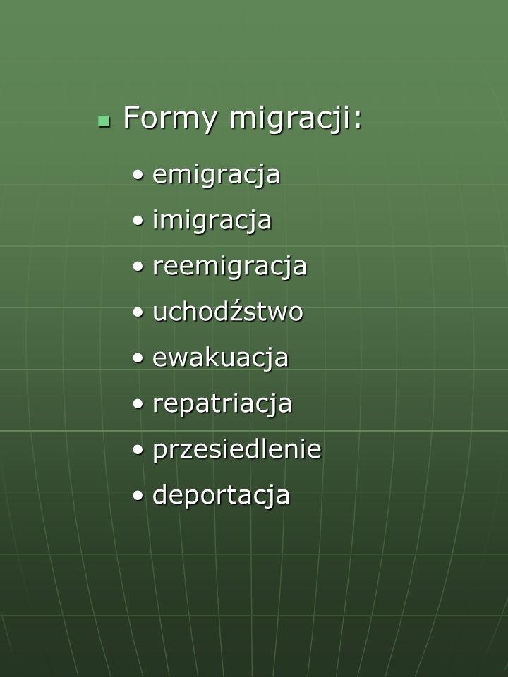 Formy migracji: Formy migracji: emigracjaemigracja imigracjaimigracja reemigracjareemigracja uchodźstwouchodźstwo ewakuacjaewakuacja repatriacjarepatr