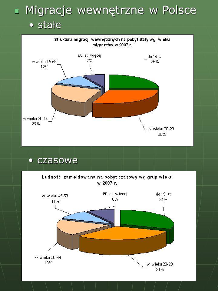 Migracje wewnętrzne w Polsce Migracje wewnętrzne w Polsce stałestałe czasoweczasowe