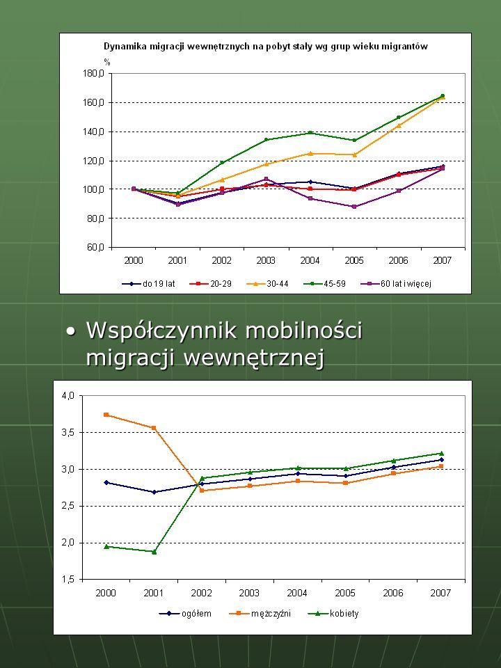 Polacy podobnie jak Czesi, Węgrzy czy Łotysze pracują najczęściej w drugim segmencie rynku pracy nie wymagającym bardzo dobrej znajomości języka kraju przyjmującego oraz wysokich kwalifikacji zawodowych.