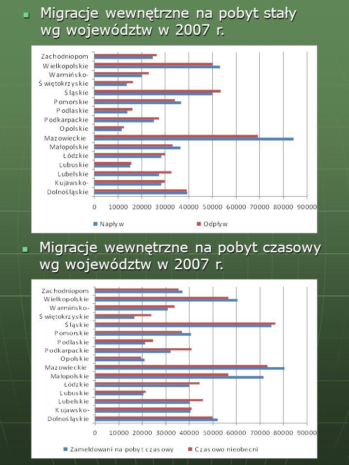 Migracje wewnętrzne na pobyt stały wg województw w 2007 r. Migracje wewnętrzne na pobyt stały wg województw w 2007 r. Migracje wewnętrzne na pobyt cza
