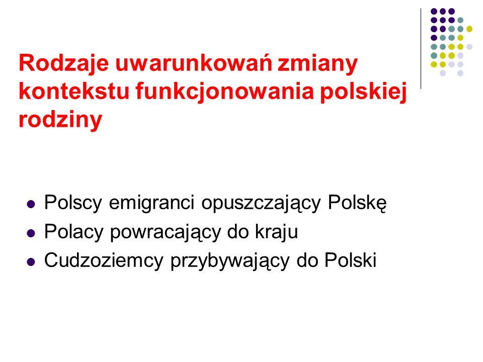 Wpływ emigracji na członków rodzin pozostałych w Polsce Rodzina nuklearna vs.