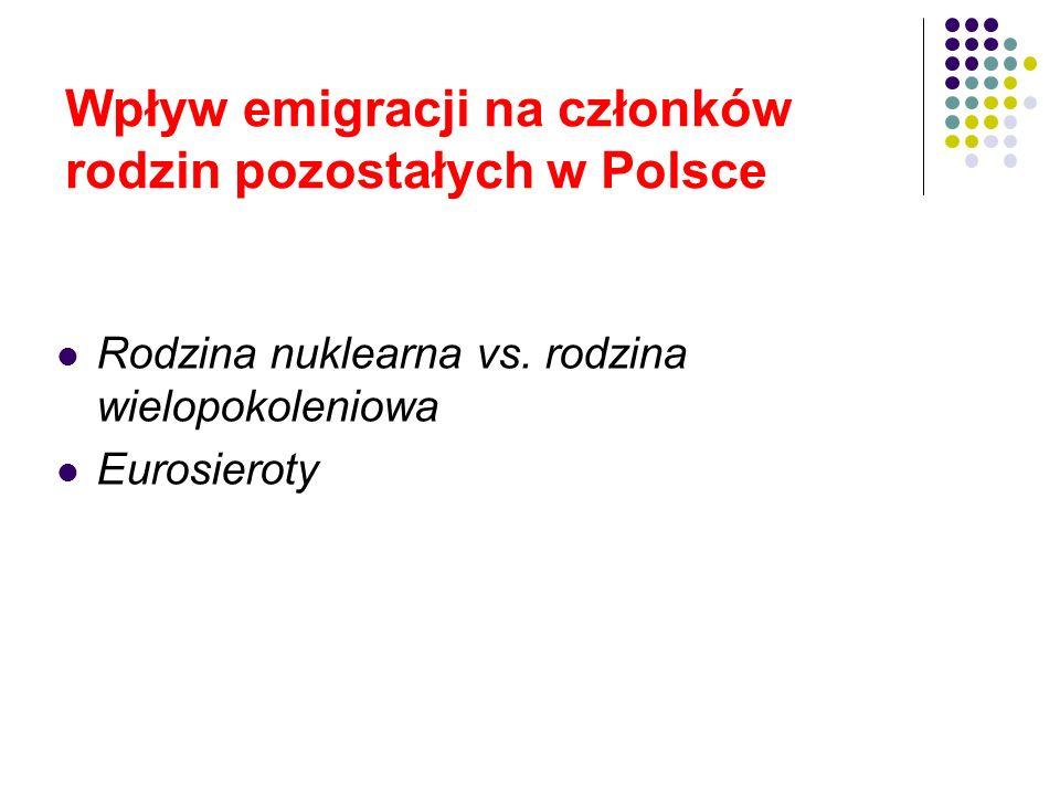 Trudności przeżywane przez polskie rodziny związane ze znalezieniem się w środowisku odmiennym kulturowo Niezrozumienie sytuacji wielokulturowości (zachowania rasistowskie wobec uczniów i nauczycieli odmiennych rasowo i/lub religijnie) Nieprzewidziane i nieuwzględniane indywidualne koszty psychospołeczne związane z wyjazdem (trauma dzieci w szkole, rozpad więzi rodzinnych, poczucie niezrozumienia, alkoholizm, agresja) Poczucie zagrożenia dotyczącego m.in.