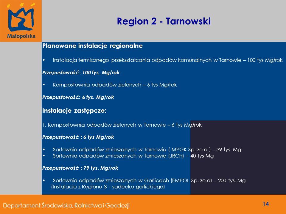 Region 2 - Tarnowski Planowane instalacje regionalne Instalacja termicznego przekształcania odpadów komunalnych w Tarnowie – 100 tys Mg/rok Przepustow