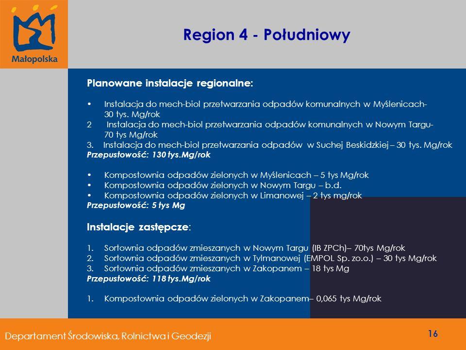 Region 4 - Południowy Planowane instalacje regionalne: Instalacja do mech-biol przetwarzania odpadów komunalnych w Myślenicach- 30 tys. Mg/rok 2 Insta