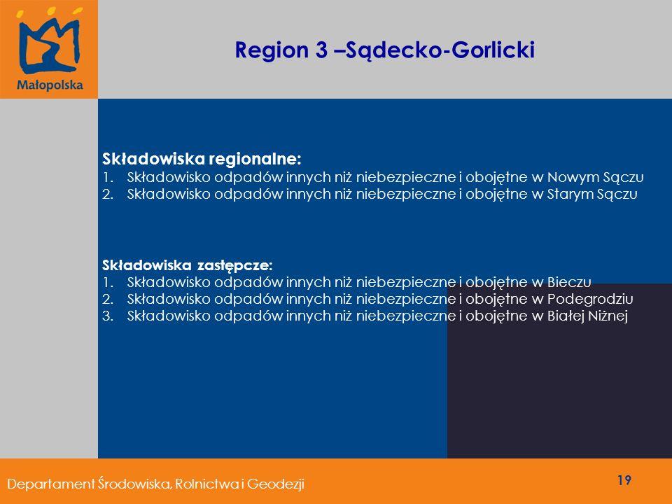 Region 3 –Sądecko-Gorlicki Składowiska regionalne: 1.Składowisko odpadów innych niż niebezpieczne i obojętne w Nowym Sączu 2.Składowisko odpadów innyc