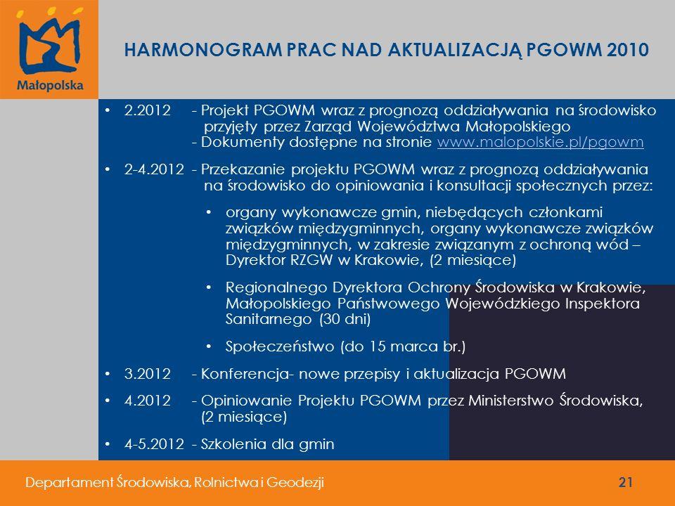 HARMONOGRAM PRAC NAD AKTUALIZACJĄ PGOWM 2010 2.2012- Projekt PGOWM wraz z prognozą oddziaływania na środowisko przyjęty przez Zarząd Województwa Małop