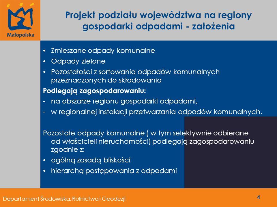 4 Projekt podziału województwa na regiony gospodarki odpadami - założenia Zmieszane odpady komunalne Odpady zielone Pozostałości z sortowania odpadów