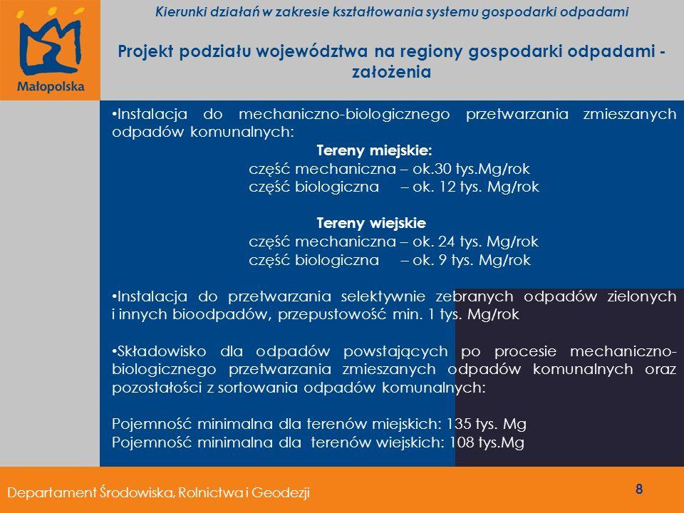 8 Kierunki działań w zakresie kształtowania systemu gospodarki odpadami Projekt podziału województwa na regiony gospodarki odpadami - założenia Instal
