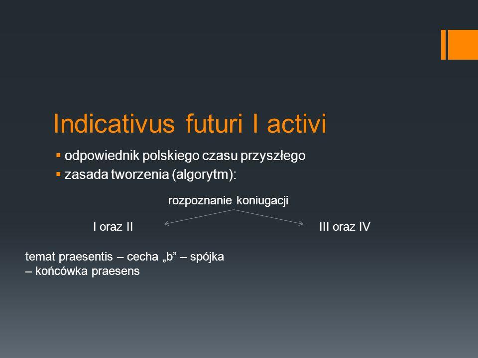 Indicativus futuri I activi odpowiednik polskiego czasu przyszłego zasada tworzenia (algorytm): rozpoznanie koniugacji I oraz IIIII oraz IV temat praesentis – cecha b – spójka – końcówka praesens