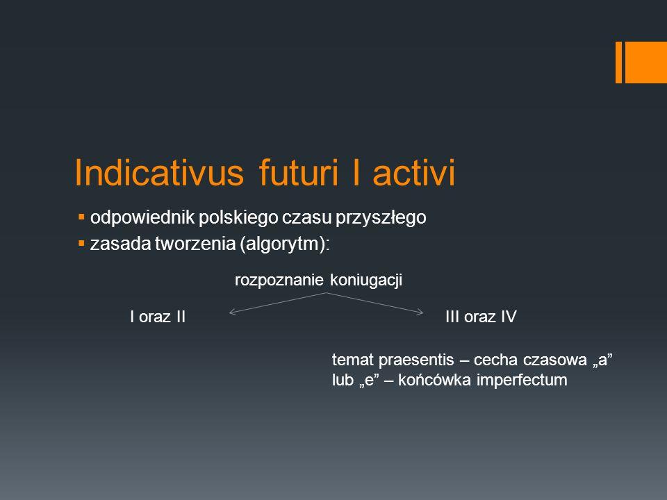 Indicativus futuri I activi odpowiednik polskiego czasu przyszłego zasada tworzenia (algorytm): rozpoznanie koniugacji I oraz IIIII oraz IV temat praesentis – cecha czasowa a lub e – końcówka imperfectum