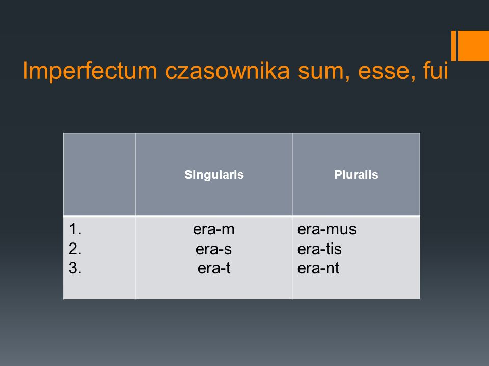 Futurum I czasownika sum, esse, fui SingularisPluralis 1. 2. 3. ero eris erit erimus eritis erunt