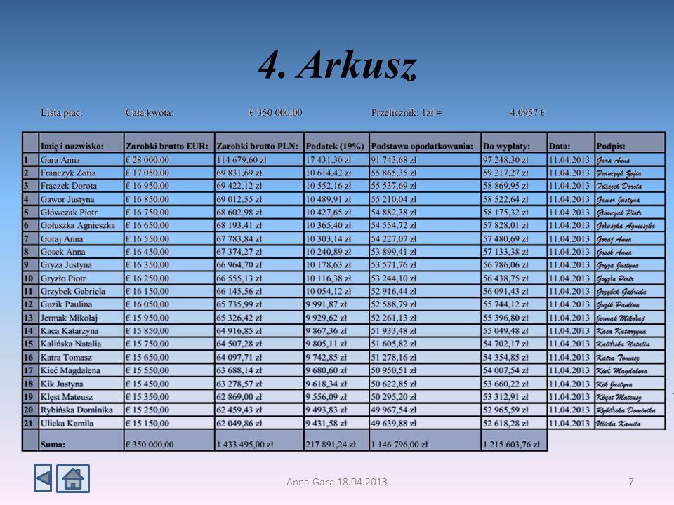 4. Arkusz Anna Gara 18.04.20137