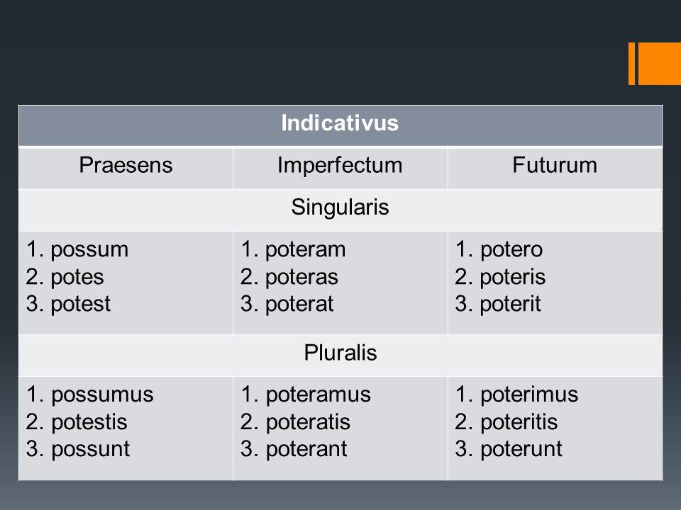 possum, posse, potui Indicativus PraesensImperfectumFuturum Singularis 1. possum 2. potes 3. potest 1. poteram 2. poteras 3. poterat 1.potero 2. poter
