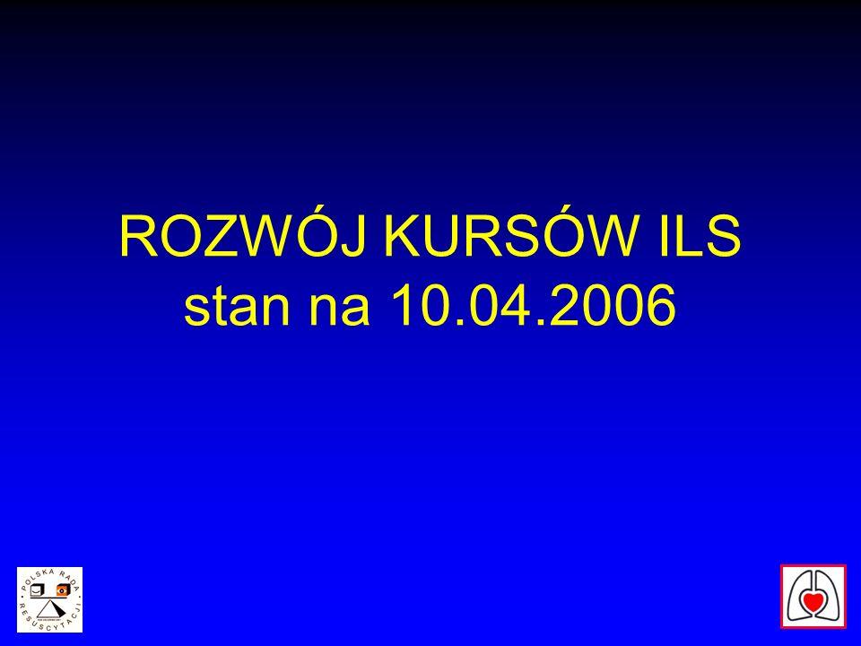 ROZWÓJ KURSÓW ILS stan na 10.04.2006
