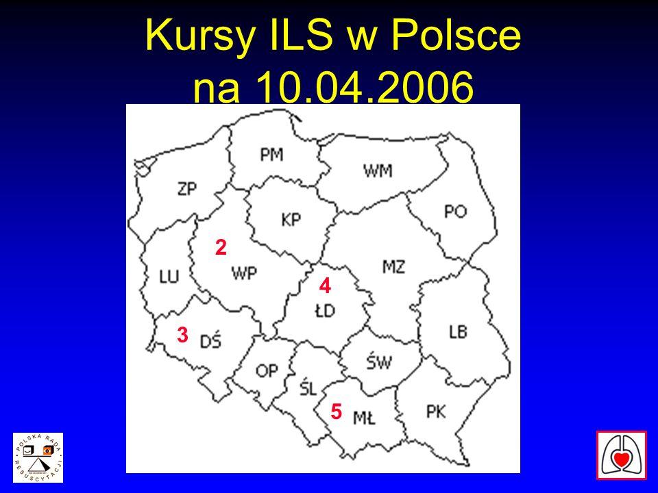 Kursy ILS w Polsce na 10.04.2006 5 2 4 3