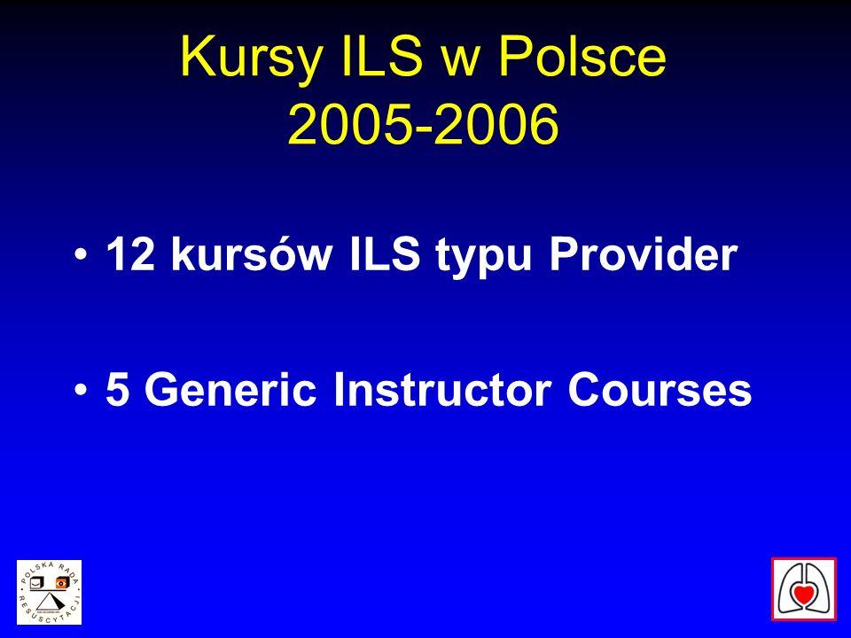 Kursy ILS w Polsce 2005-2006 12 kursów ILS typu Provider 5 Generic Instructor Courses