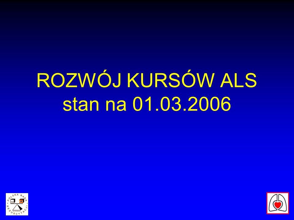 ROZWÓJ KURSÓW ALS stan na 01.03.2006