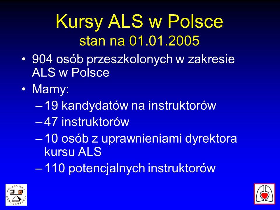 Kursy ALS w Polsce stan na 01.01.2005 904 osób przeszkolonych w zakresie ALS w Polsce Mamy: –19 kandydatów na instruktorów –47 instruktorów –10 osób z uprawnieniami dyrektora kursu ALS –110 potencjalnych instruktorów