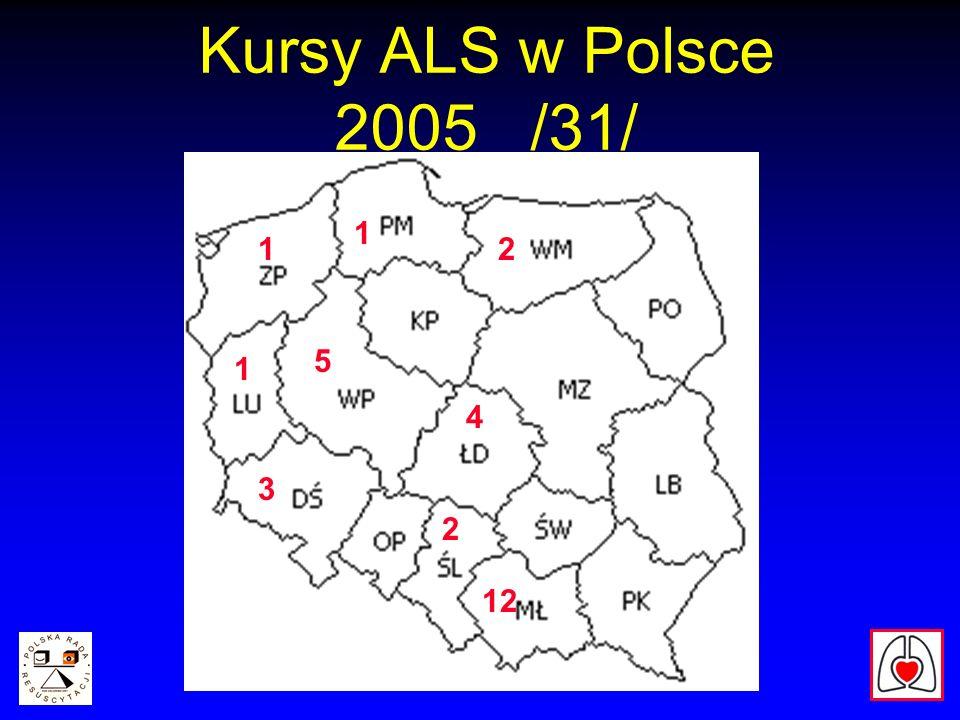 Kursy ALS w Polsce 2005 /31/ 12 5 4 3 1 1 1 2 2