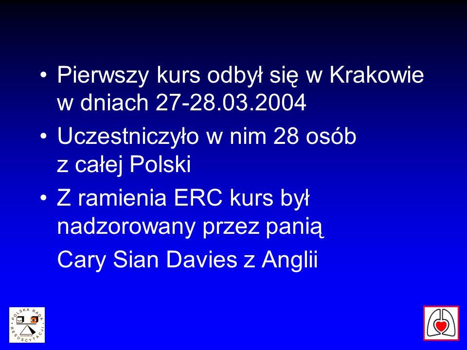 27 3 1 8 4 3 3 4 19 4 7 3 3 8 Kursy w Polsce BLS/AED + Instruktorski BLS/AED 6 3 3 8 4 5 1 Pierwszy kwartał 2006 2 1 1
