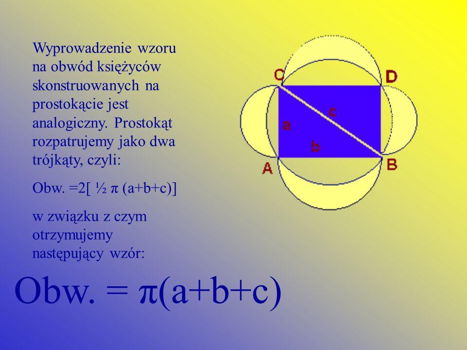 Obw. = π(a+b+c) Wyprowadzenie wzoru na obwód księżyców skonstruowanych na prostokącie jest analogiczny. Prostokąt rozpatrujemy jako dwa trójkąty, czyl