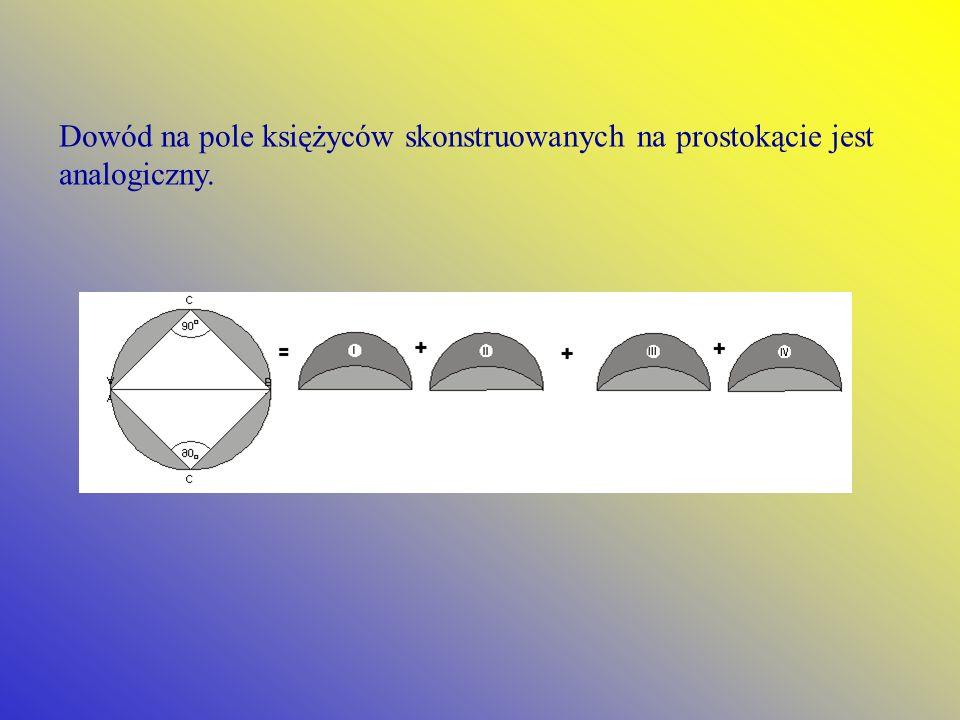 Dowód na pole księżyców skonstruowanych na prostokącie jest analogiczny.