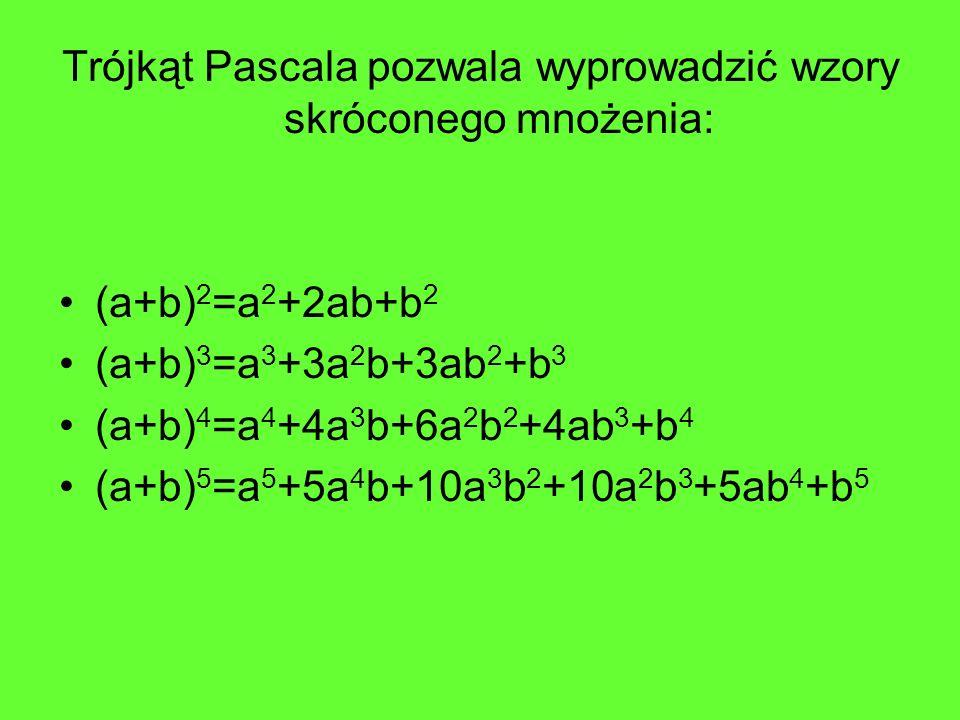 Trójkąt Pascala pozwala wyprowadzić wzory skróconego mnożenia: (a+b) 2 =a 2 +2ab+b 2 (a+b) 3 =a 3 +3a 2 b+3ab 2 +b 3 (a+b) 4 =a 4 +4a 3 b+6a 2 b 2 +4a