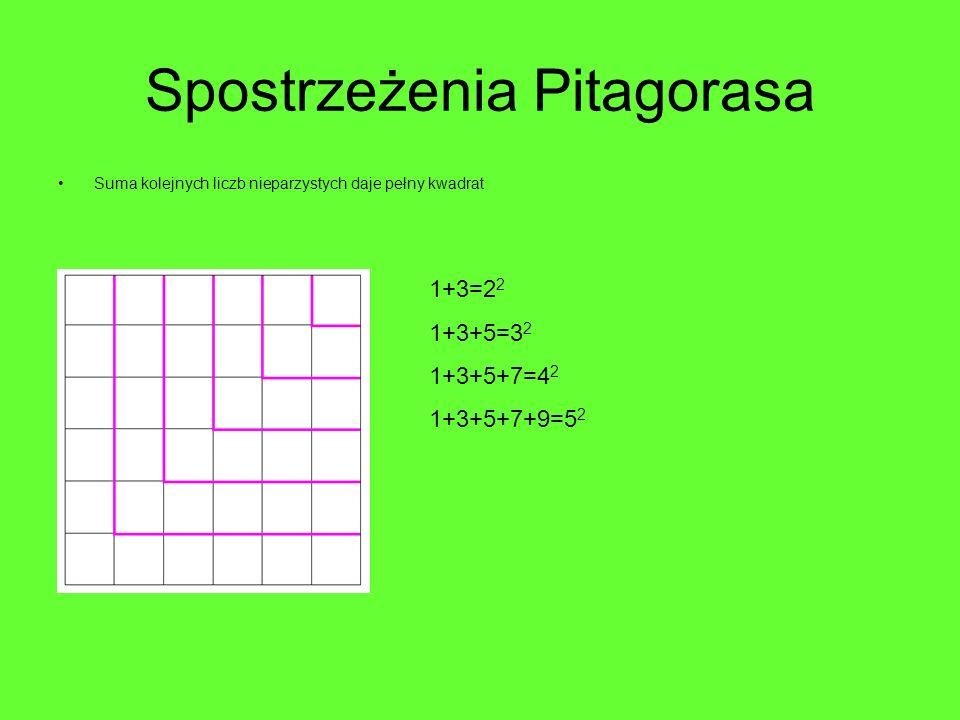 Spostrzeżenia Pitagorasa Suma kolejnych liczb nieparzystych daje pełny kwadrat 1+3=2 2 1+3+5=3 2 1+3+5+7=4 2 1+3+5+7+9=5 2