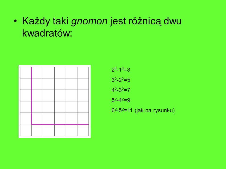 Każdy taki gnomon jest różnicą dwu kwadratów: 2 2 -1 2 =3 3 2 -2 2 =5 4 2 -3 2 =7 5 2 -4 2 =9 6 2 -5 2 =11 (jak na rysunku)