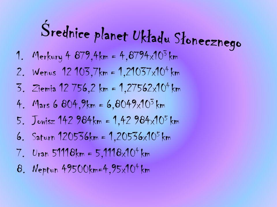 Ś rednice planet Uk ł adu S ł onecznego 1.Merkury 4 879,4km = 4,8794x10 3 km 2.Wenus 12 103,7km = 1,21037x10 4 km 3.Ziemia 12 756,2 km = 1,27562x10 4 km 4.Mars 6 804,9km = 6,8049x10 3 km 5.Jowisz 142 984km = 1,42 984x10 5 km 6.Saturn 120536km = 1,20536x10 5 km 7.Uran 51118km = 5,1118x10 4 km 8.Neptun 49500km=4,95x10 4 km