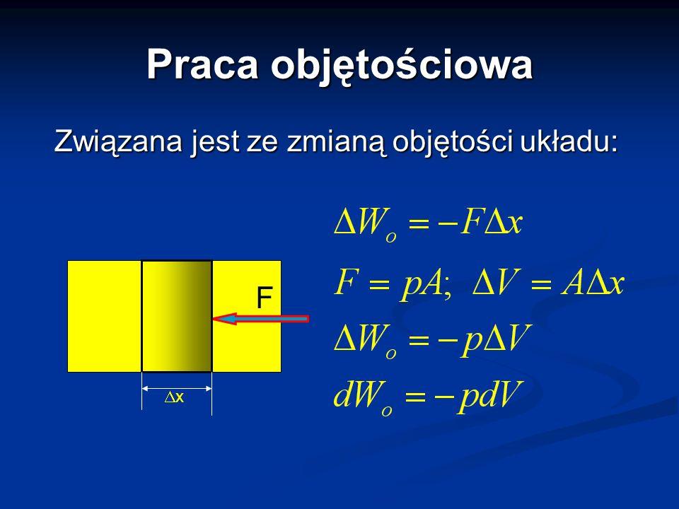 Praca objętościowa Związana jest ze zmianą objętości układu: Związana jest ze zmianą objętości układu: x F