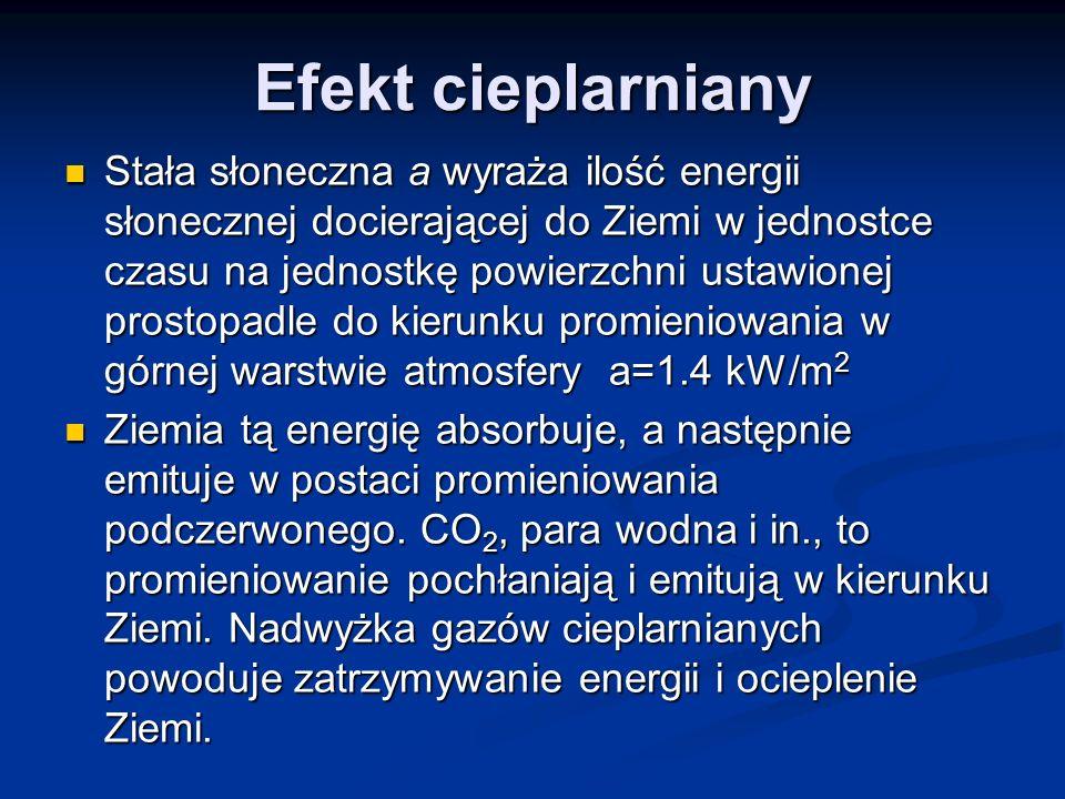 Efekt cieplarniany Stała słoneczna a wyraża ilość energii słonecznej docierającej do Ziemi w jednostce czasu na jednostkę powierzchni ustawionej prost