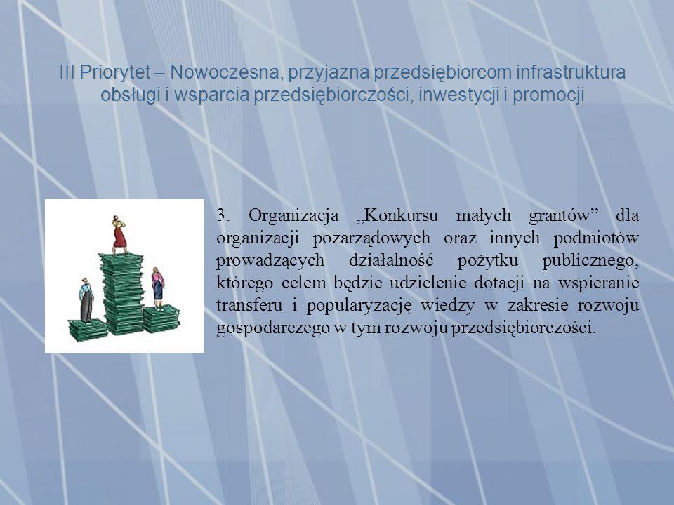III Priorytet – Nowoczesna, przyjazna przedsiębiorcom infrastruktura obsługi i wsparcia przedsiębiorczości, inwestycji i promocji 3.