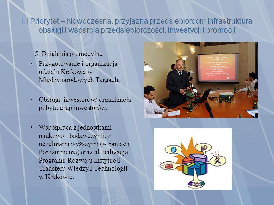 III Priorytet – Nowoczesna, przyjazna przedsiębiorcom infrastruktura obsługi i wsparcia przedsiębiorczości, inwestycji i promocji 5.