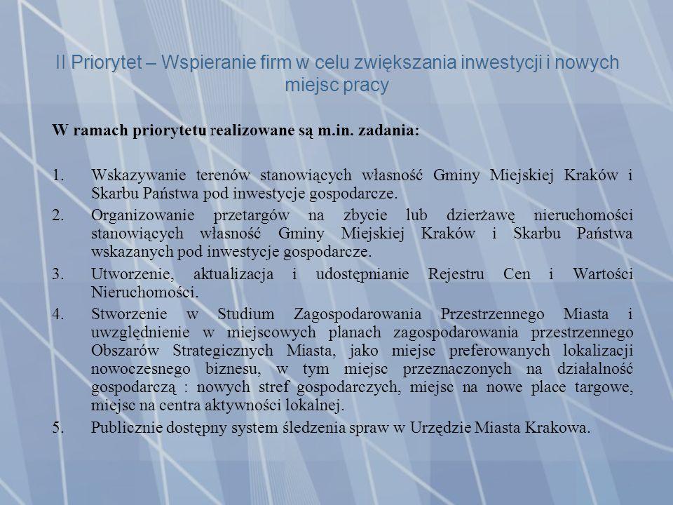 II Priorytet – Wspieranie firm w celu zwiększania inwestycji i nowych miejsc pracy W ramach priorytetu realizowane są m.in.